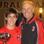 Pierino Prati coppa AC Milan Camp Asiago